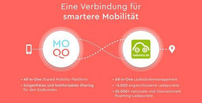 moqo + smartlab Kooperation Shared Mobility